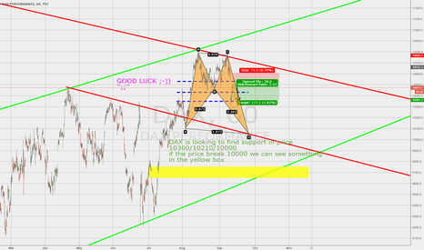 DAX: DAX GER30 - SHORT from 10500+ THATS EASY PROFIT TO 10360