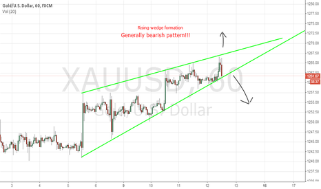 XAUUSD: gold bereakout coming soon
