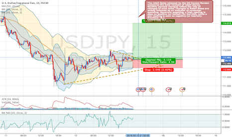USDJPY: Trading positive consensus on USD on high volatility news