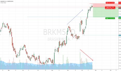 BRKM5: Brkm5