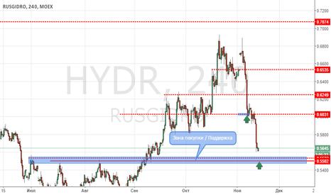 HYDR: РусГидро покупка от поддержки 0.5542