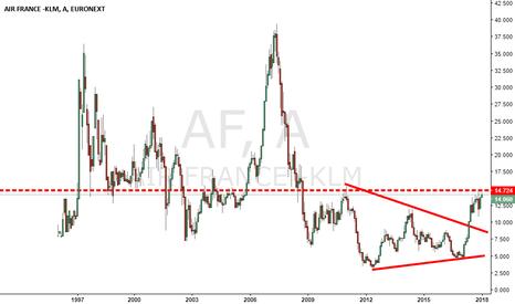 AF: Air FRANCE -4- Hava Yolları Özel Serisi.. :D
