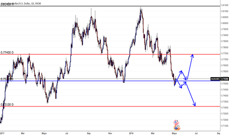 AUDUSD: NEUTRAL EL AUDUSD