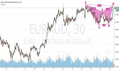 EURAUD: eur aud 30 min gartley bearish