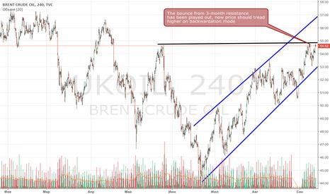 UKOIL: Политика и экономика тянут Банк Англии в разные стороны