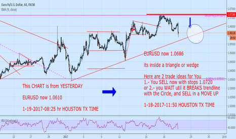 EURUSD: EURUSD we are SHORT THIS PAIR as per yesterdays CHART