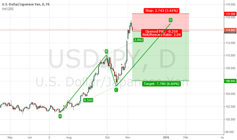 USDJPY: USDJPY : Bearish AB=CD
