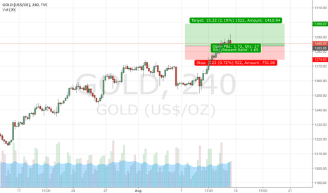 GOLD: July CPI - a finishing stroke to the dollar smashing