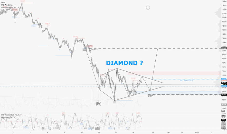 GER30: DAX / 15m : Diamond reversal on the way ?