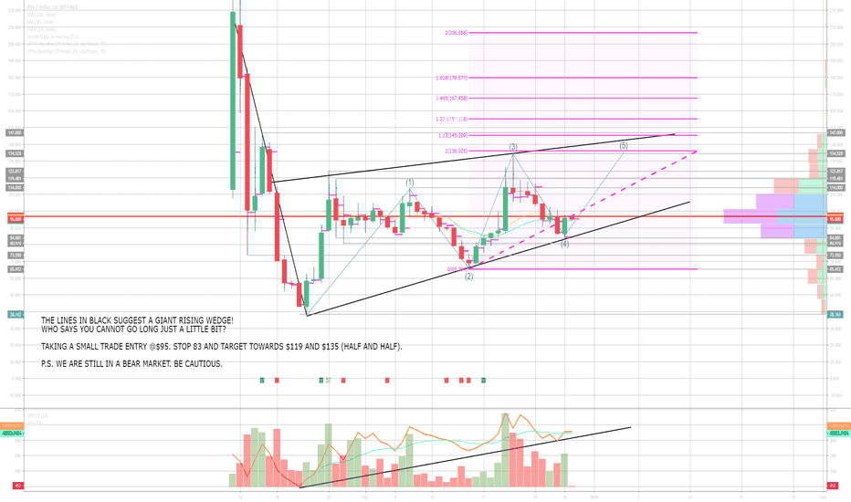 BSVUSD: BSV Small Trade to the TOP