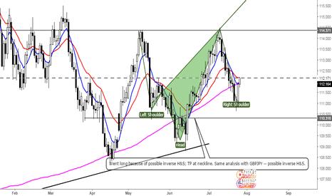 USDJPY: Yen... again?