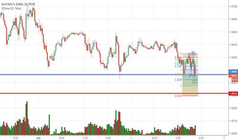 EURUSD: EUR/USD Покупка/LONG/Buy