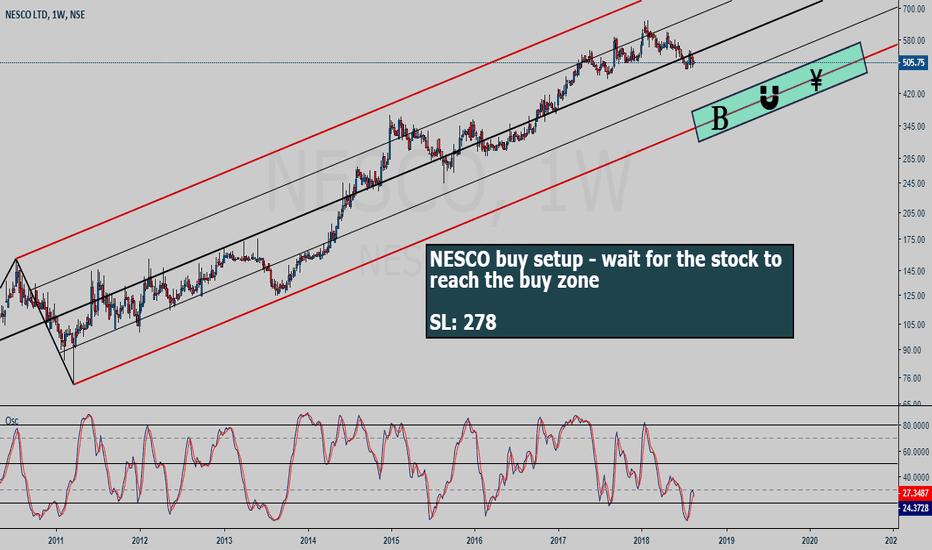NESCO: NESCO buy setup - wait for the stock to reach the buy zone
