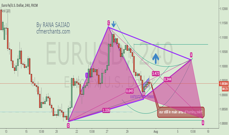 EURUSD: EUR - ending diagonal in progress