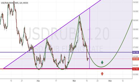 USDRUB: USD/RUB_2017/05/16