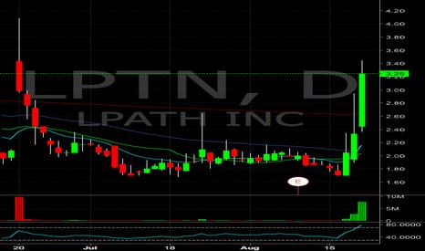 LPTN: $LPTN short into resistance