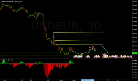 USDEUR: __)usd eur test