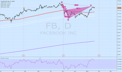 FB: Cypher pattern in FB