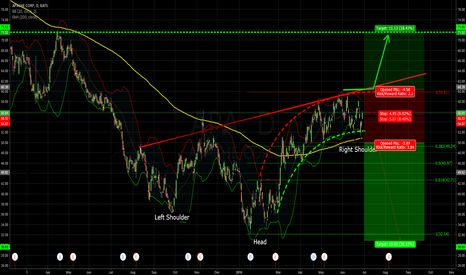 APA: Is it time for a Breakout?