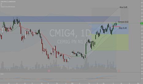 CMIG4: Estudo CMIG4