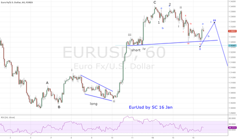 EURUSD: eurusd 16 Jan 2013 bearish count