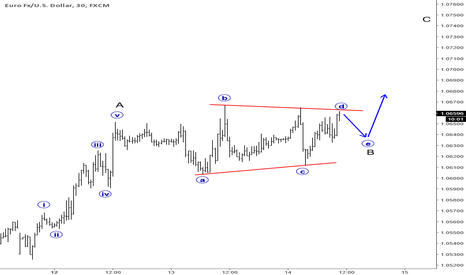 EURUSD: Elliott Wave Analysis: Triangle On EURUSD Pointing Higher