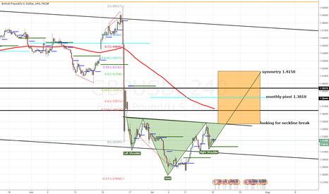 GBPUSD: GBPUSD - It CAN actually go higher