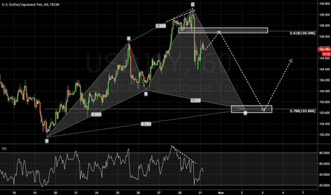 USDJPY: USDJPY: One After Another?