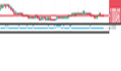 POWRBTC: Прогноз по паре POWR/BTC