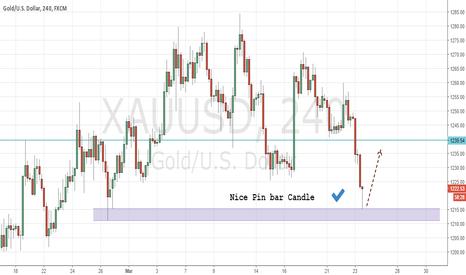 XAUUSD: Gold to 1236