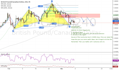 GBPCAD: #GBPCAD 4h Short (Fib, structure retest)