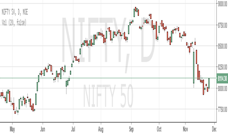 NIFTY: test 1