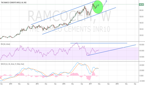 """RAMCOCEM: 1. Expected Boost For Cement Industry """"Ramco Cement"""""""