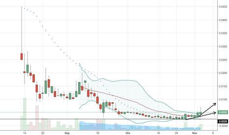 TVIAQ: $TVIAQ Could Become Bigger Than $SOUPQ Here's Why