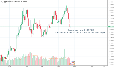GBPUSD: GBPUSD tendência de subida