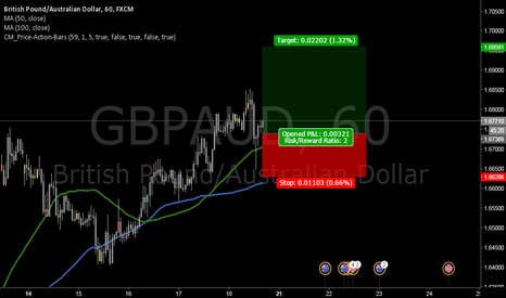 GBPAUD: GBPAUD Long Simple Price Action