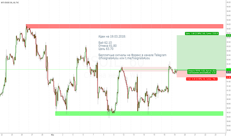 USOIL: Покупка нефть 19.03.18