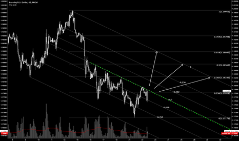 EURUSD: 1.179 bullish crossing