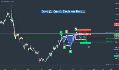 GC1!: Gold (240min): Decision Time
