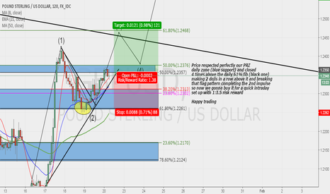 GBPUSD: GBPUSD POSSIBLE  BUY