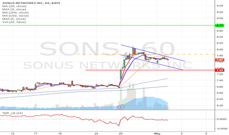 SONS: SONS - Flag formation Long from $7.84 to $8.77
