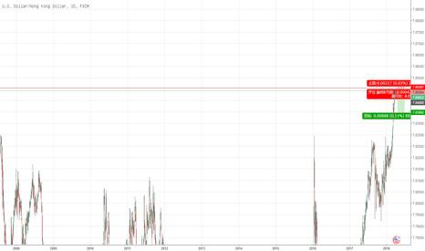 USDHKD: 美元兑港元  接近香港金管局的目标上线 7.85