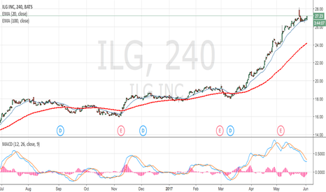 ILG: Climb