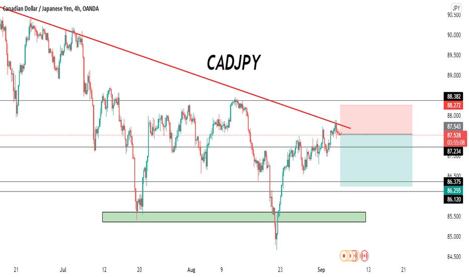 CADJPY-Short