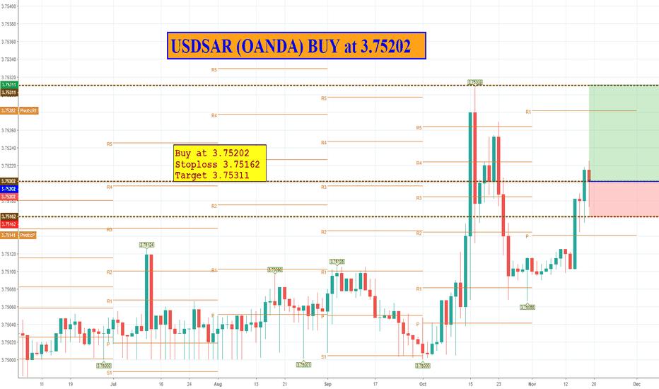 USDSAR: USDSAR (OANDA) Buy at 3.75202 Stoploss 3.75162 Target 3.75311