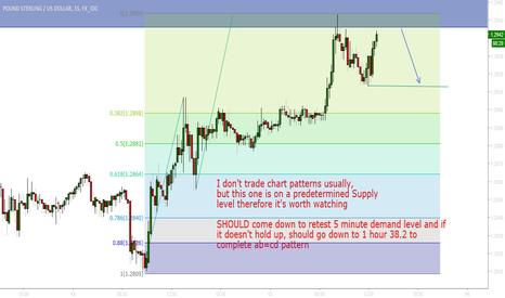 GBPUSD: GBP USD Short scalp/ swing