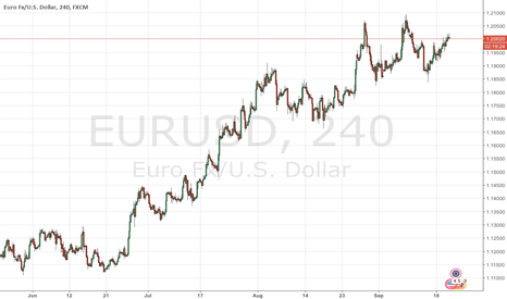 EURUSD: UK households underpin Pound boosting consumption