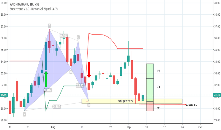 "ANDHRABANK: ACCOUNT NEEDS TO BE OPENED - ""BAT PATTERN"""