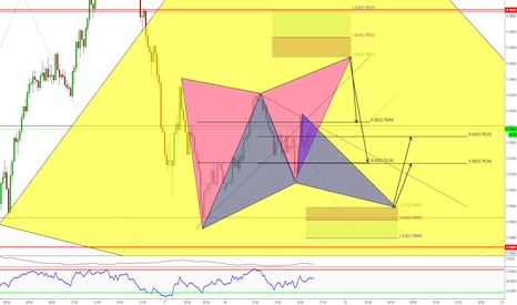 AUDUSD: 2 Pattern, which one will complete 1st