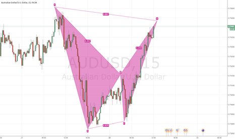 AUDUSD: AUDUSD - 15M - Bat Pattern